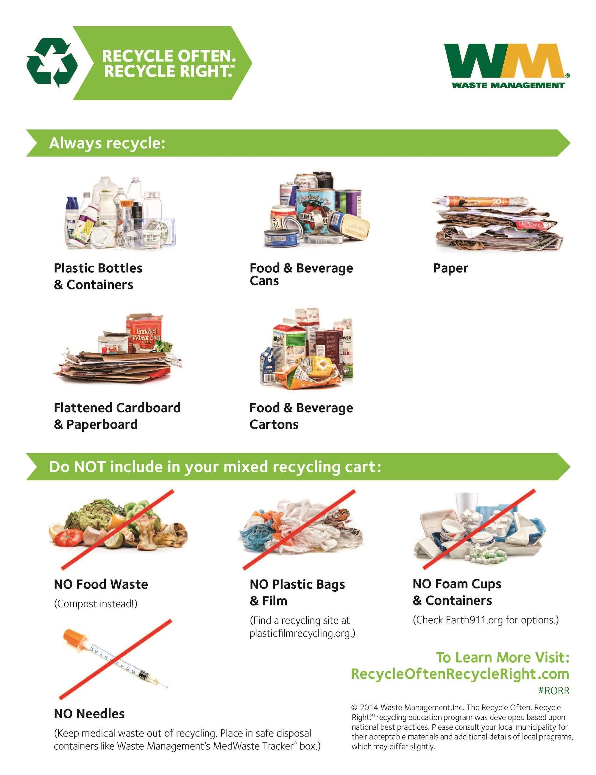 What to Recycle poster